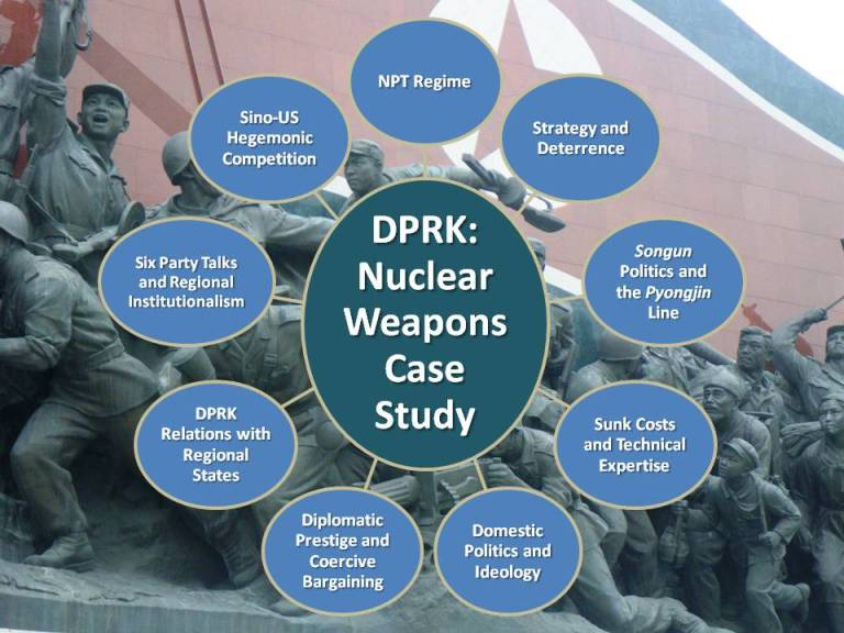Variables impacting North Korean nuclear weapons proliferation case