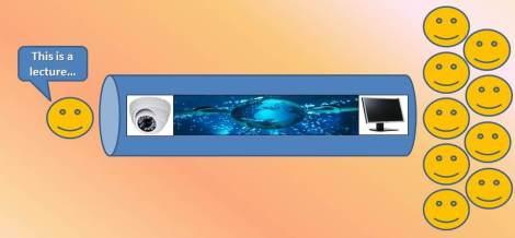 One-way online communication via video